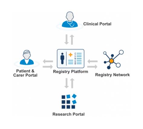 Patient_Registries
