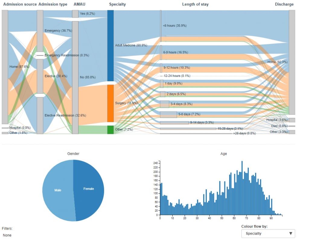 What_we_do_health_data_analytics